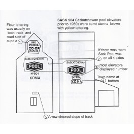 BLACK CAT DECAL - BC191 - SASKATCHEWAN POOL GRAIN ELEVATOR