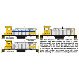 HIGHBALL L-343 VIA RAIL SW1000 DIESEL SWITCHERS - HO SCALE